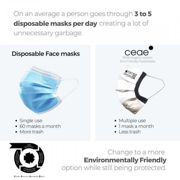 Organic Cotton 3 Layer Face Mask white